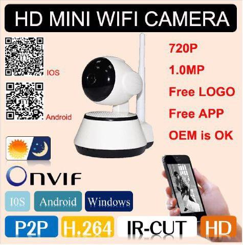 ipcam robot